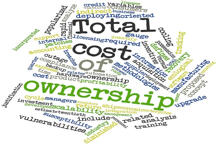 RFPs – Do Your eSourcing Tools Help You to Easily Calculate Total Cost of Ownership?