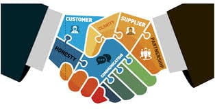 Supplier Relationship Management (SRM) – Do you have the basics in place?