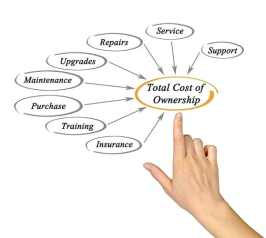 Total Cost of Ownership – Essential Information Your RFP Tools Should Calculate Automatically